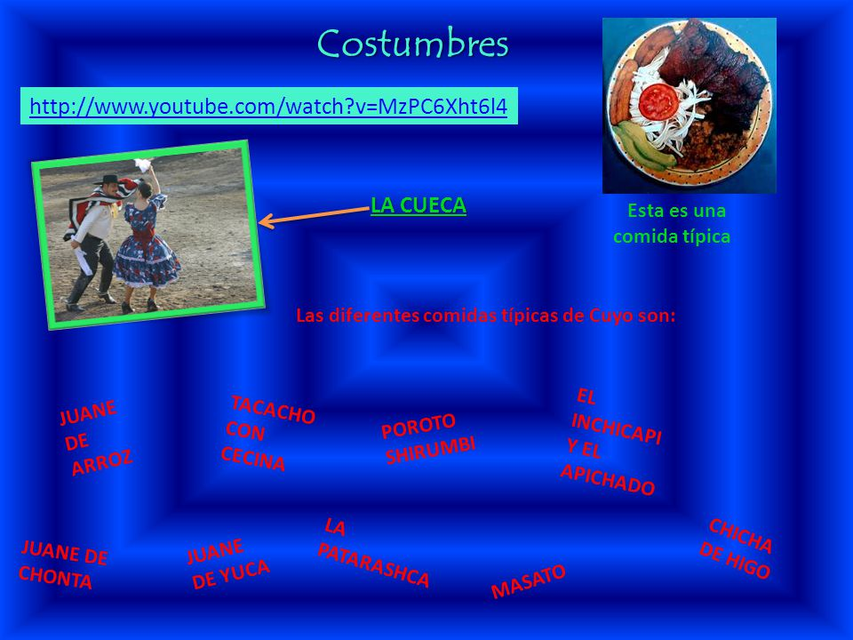 Costumbres http://www.youtube.com/watch v=MzPC6Xht6l4 LA CUECA