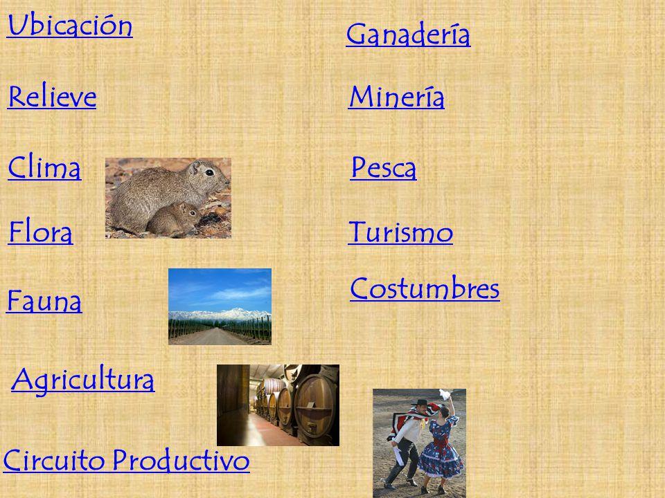 Ubicación Ganadería. Relieve. Minería. Clima. Pesca. Flora. Turismo. Costumbres. Fauna. Agricultura.