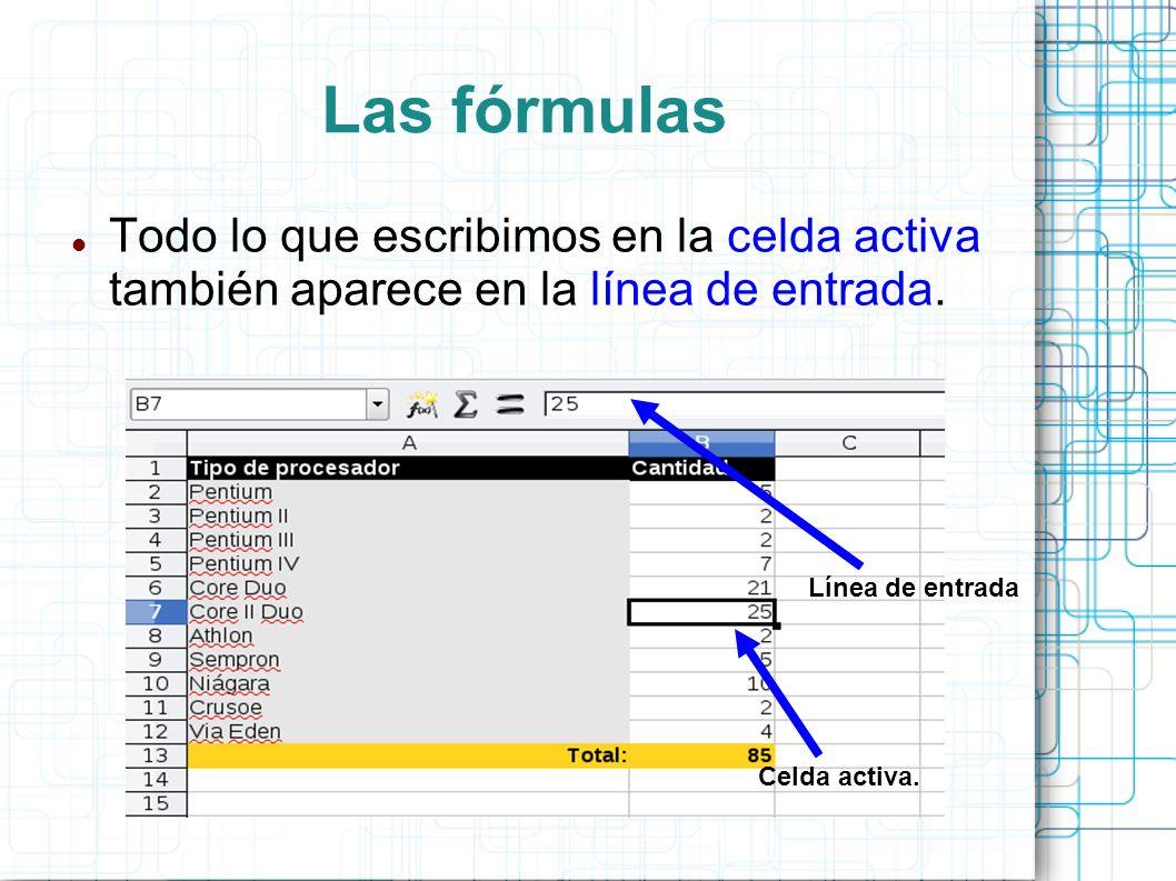 Las fórmulas Todo lo que escribimos en la celda activa también aparece en la línea de entrada. Línea de entrada.