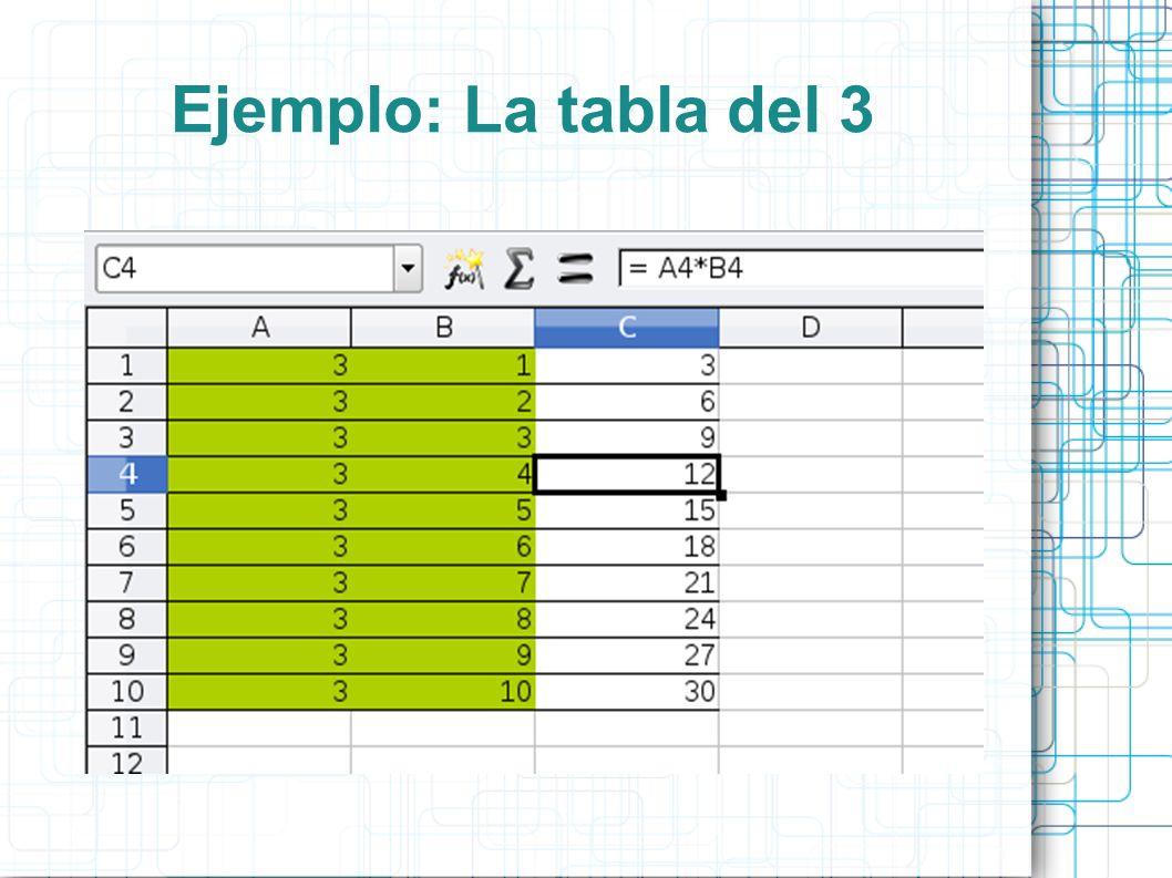 Ejemplo: La tabla del 3
