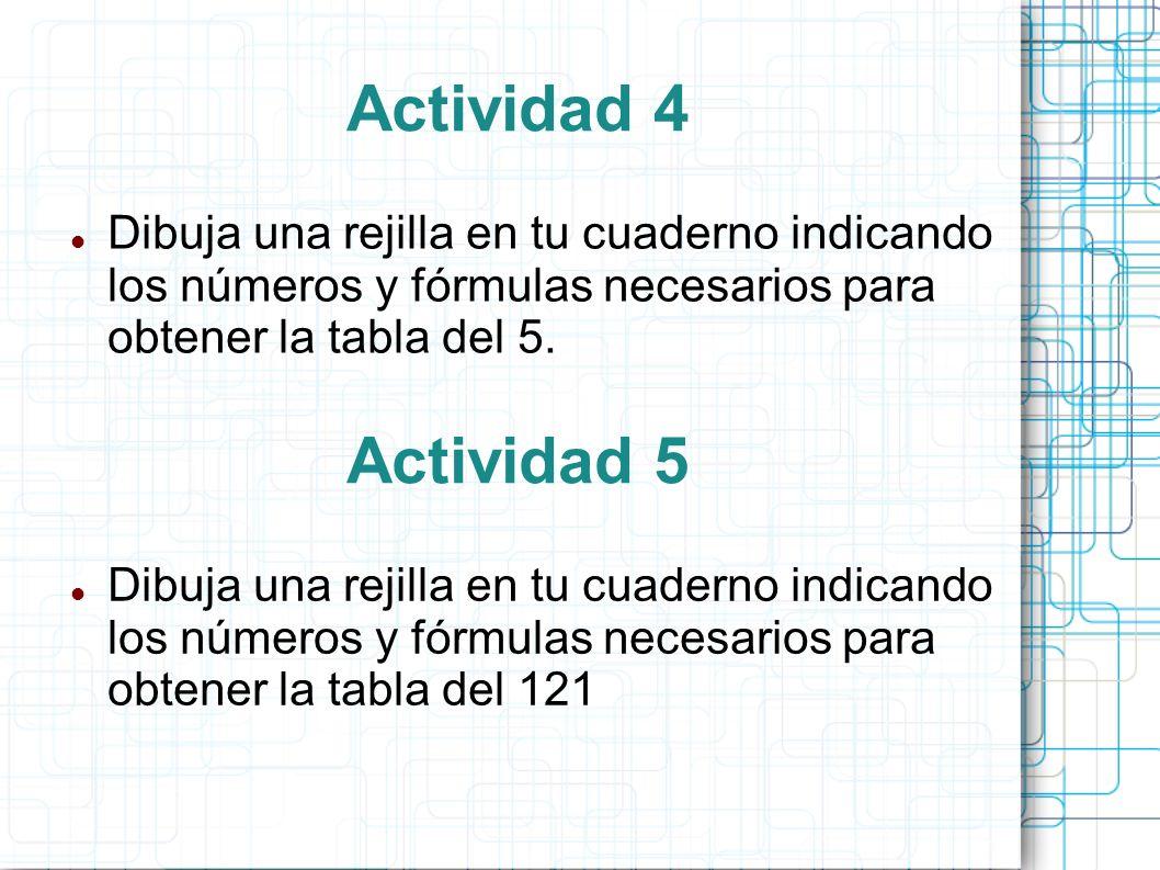 Actividad 4 Dibuja una rejilla en tu cuaderno indicando los números y fórmulas necesarios para obtener la tabla del 5.