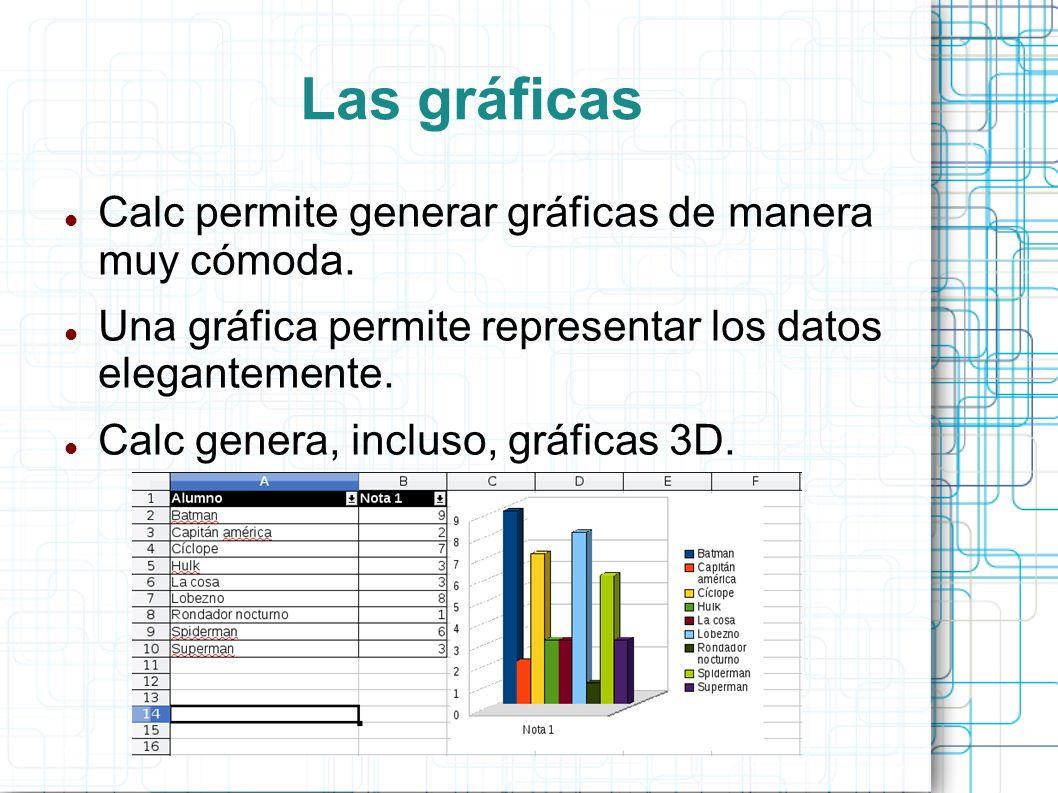 Las gráficas Calc permite generar gráficas de manera muy cómoda.