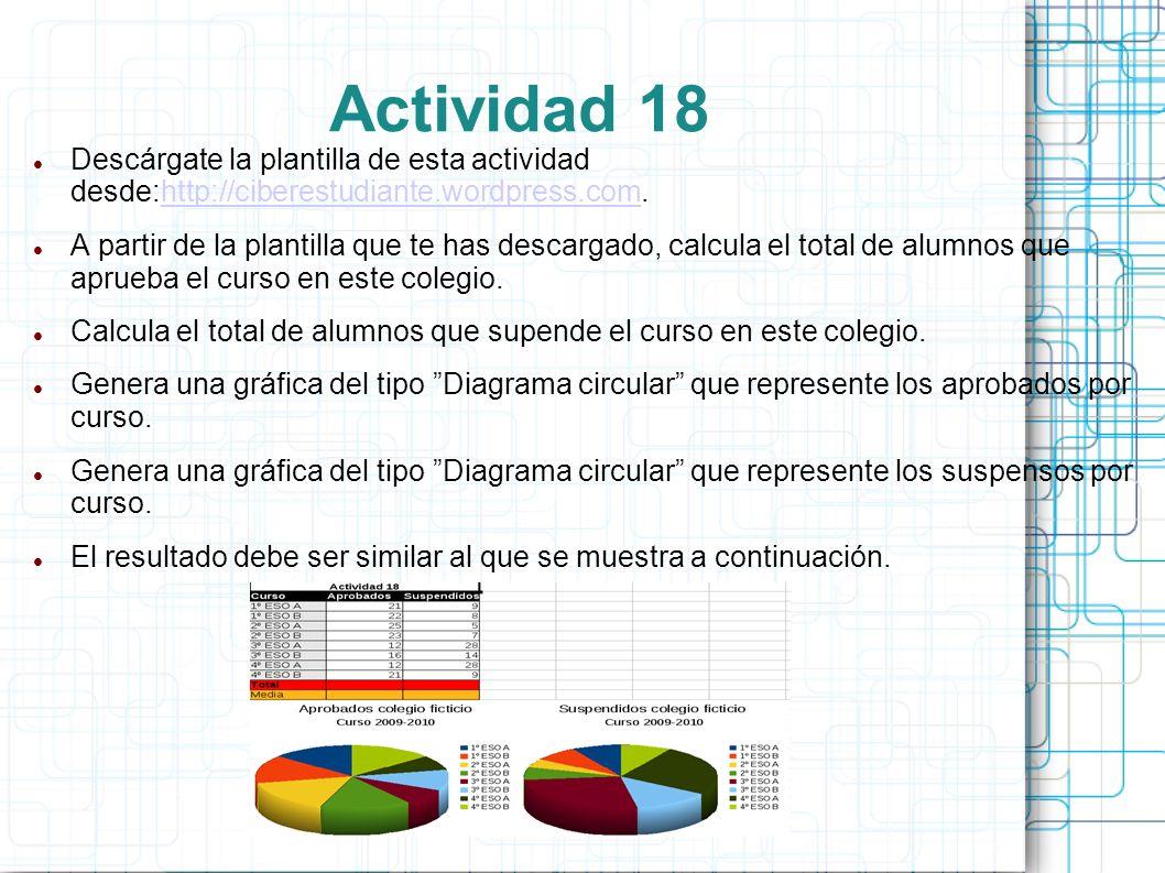 Actividad 18Descárgate la plantilla de esta actividad desde:http://ciberestudiante.wordpress.com.