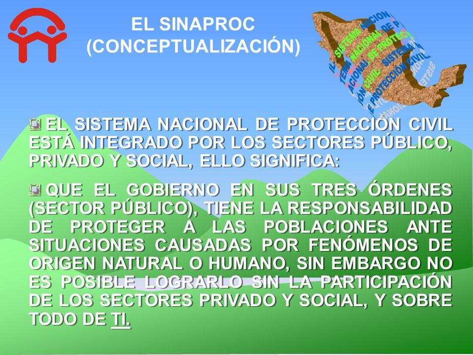 EL SINAPROC (CONCEPTUALIZACIÓN)
