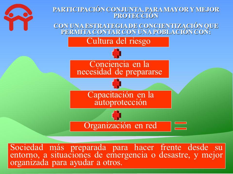 PARTICIPACIÓN CONJUNTA, PARA MAYOR Y MEJOR PROTECCIÓN