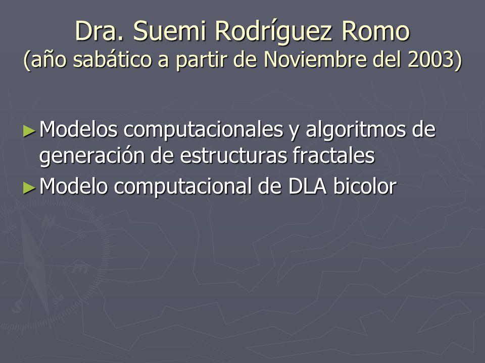 Dra. Suemi Rodríguez Romo (año sabático a partir de Noviembre del 2003)