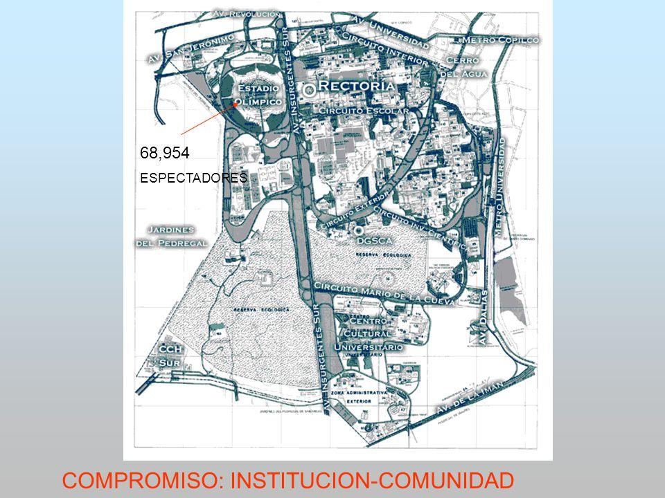 COMPROMISO: INSTITUCION-COMUNIDAD