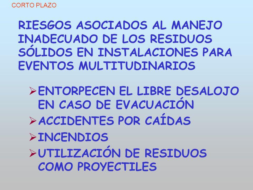 ENTORPECEN EL LIBRE DESALOJO EN CASO DE EVACUACIÓN