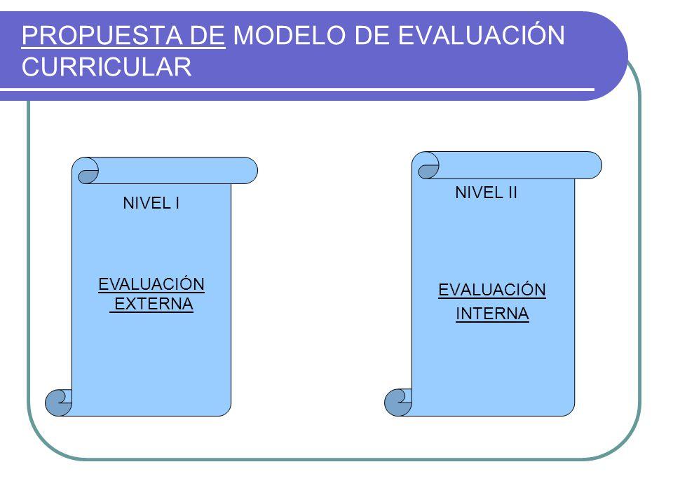 PROPUESTA DE MODELO DE EVALUACIÓN CURRICULAR
