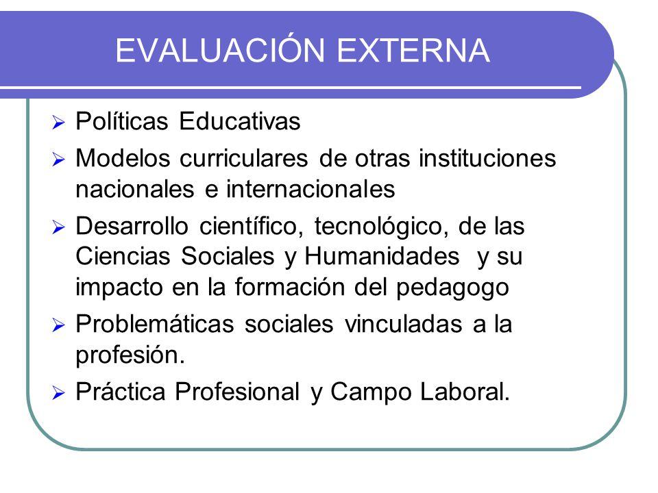 EVALUACIÓN EXTERNA Políticas Educativas