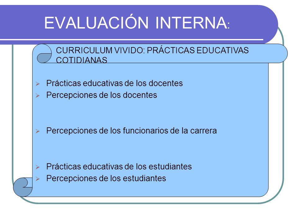EVALUACIÓN INTERNA: CURRICULUM VIVIDO: PRÁCTICAS EDUCATIVAS COTIDIANAS