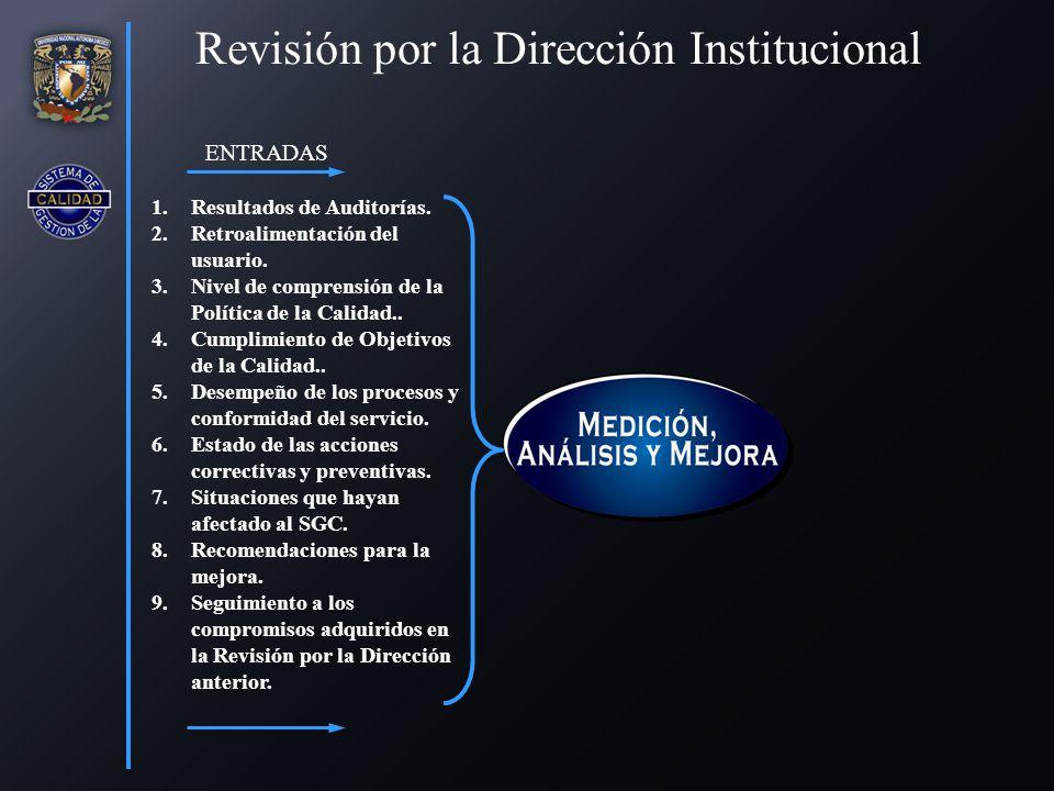 Revisión por la Dirección Institucional