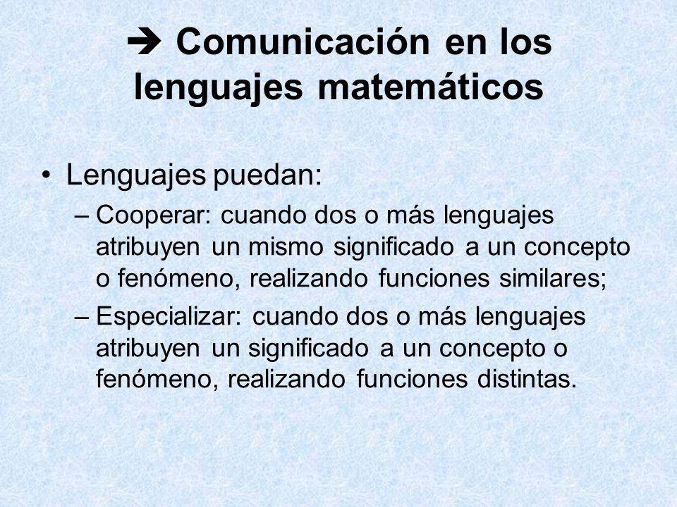  Comunicación en los lenguajes matemáticos