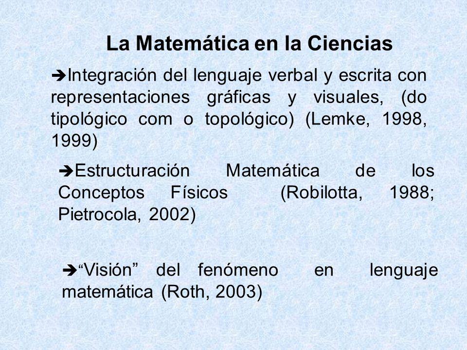 La Matemática en la Ciencias