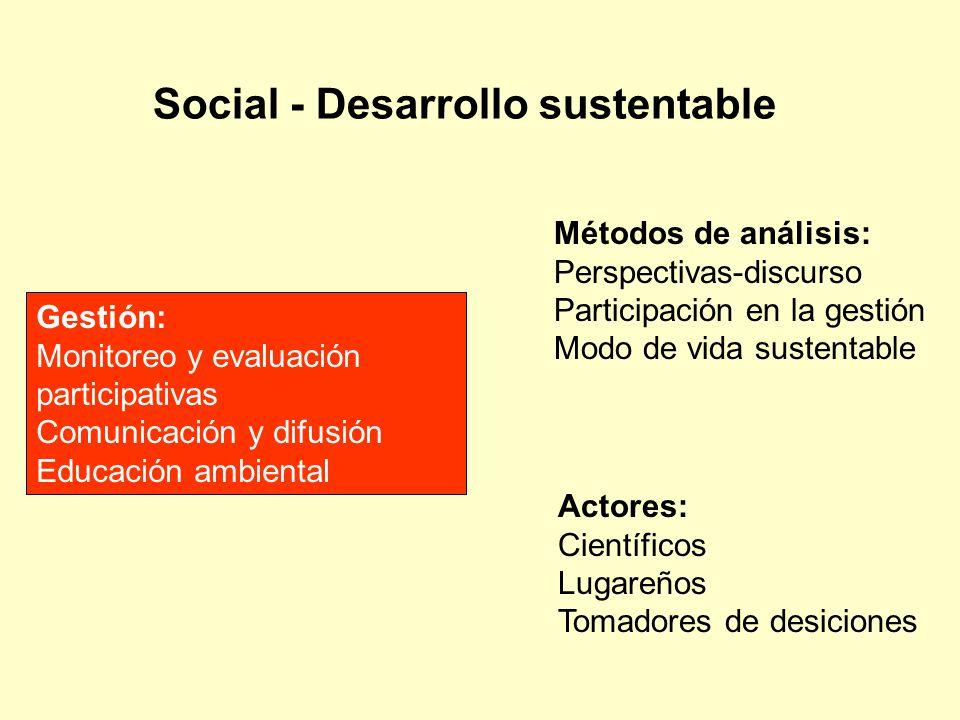 Social - Desarrollo sustentable
