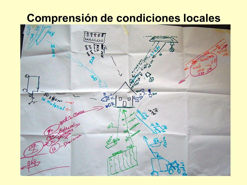 Comprensión de condiciones locales
