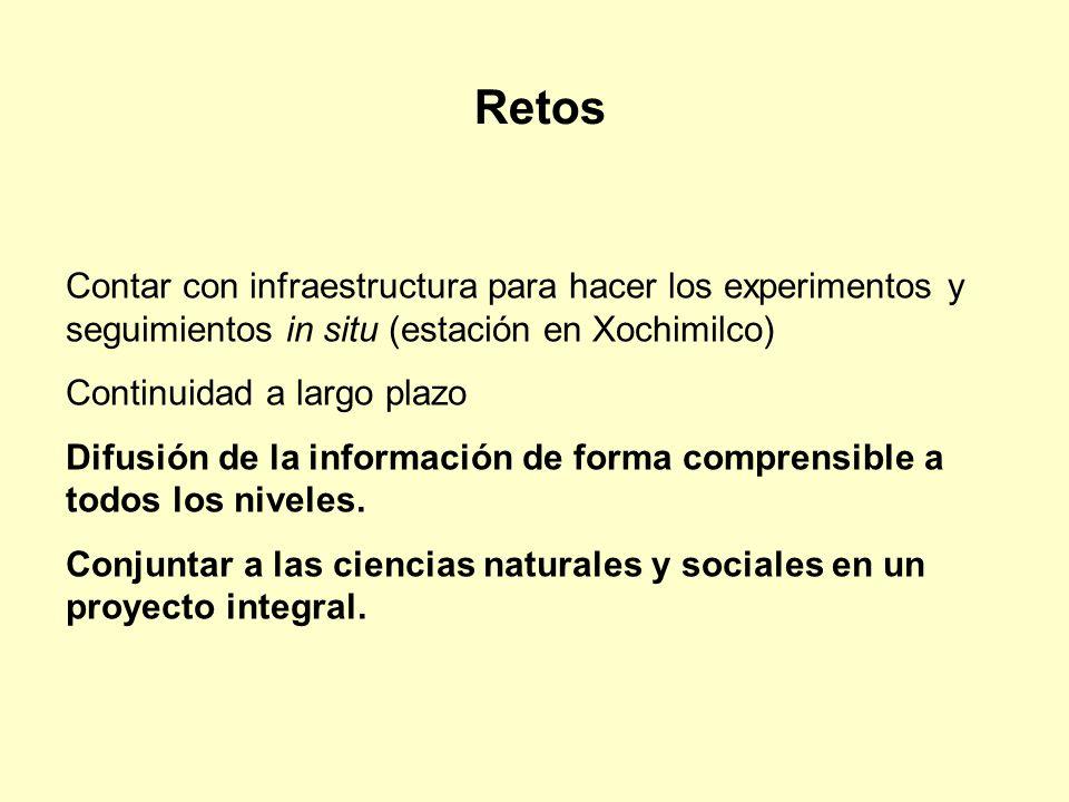 Retos Contar con infraestructura para hacer los experimentos y seguimientos in situ (estación en Xochimilco)