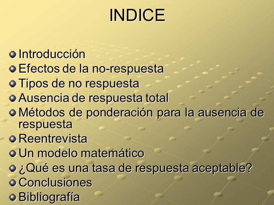 INDICE Introducción Efectos de la no-respuesta Tipos de no respuesta