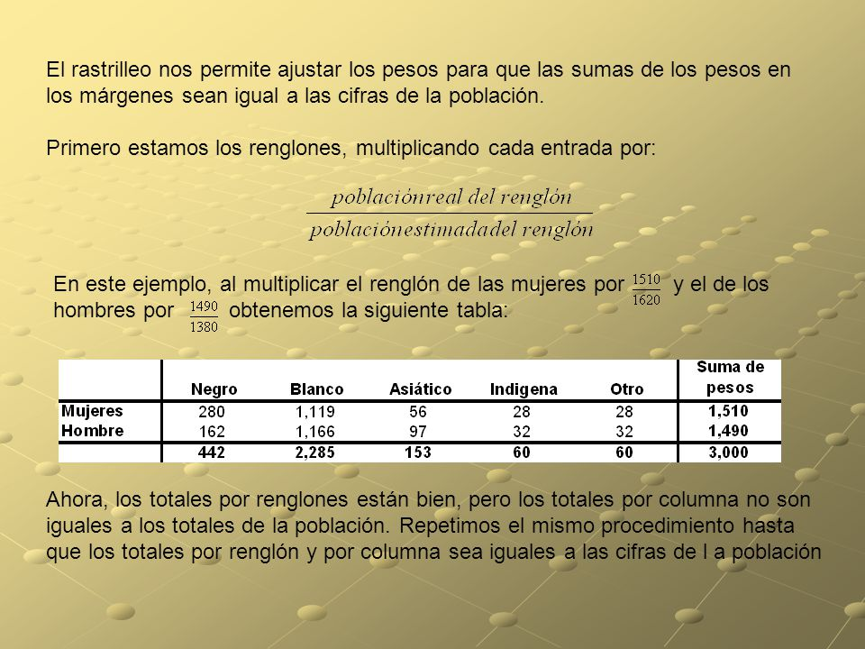 El rastrilleo nos permite ajustar los pesos para que las sumas de los pesos en los márgenes sean igual a las cifras de la población.