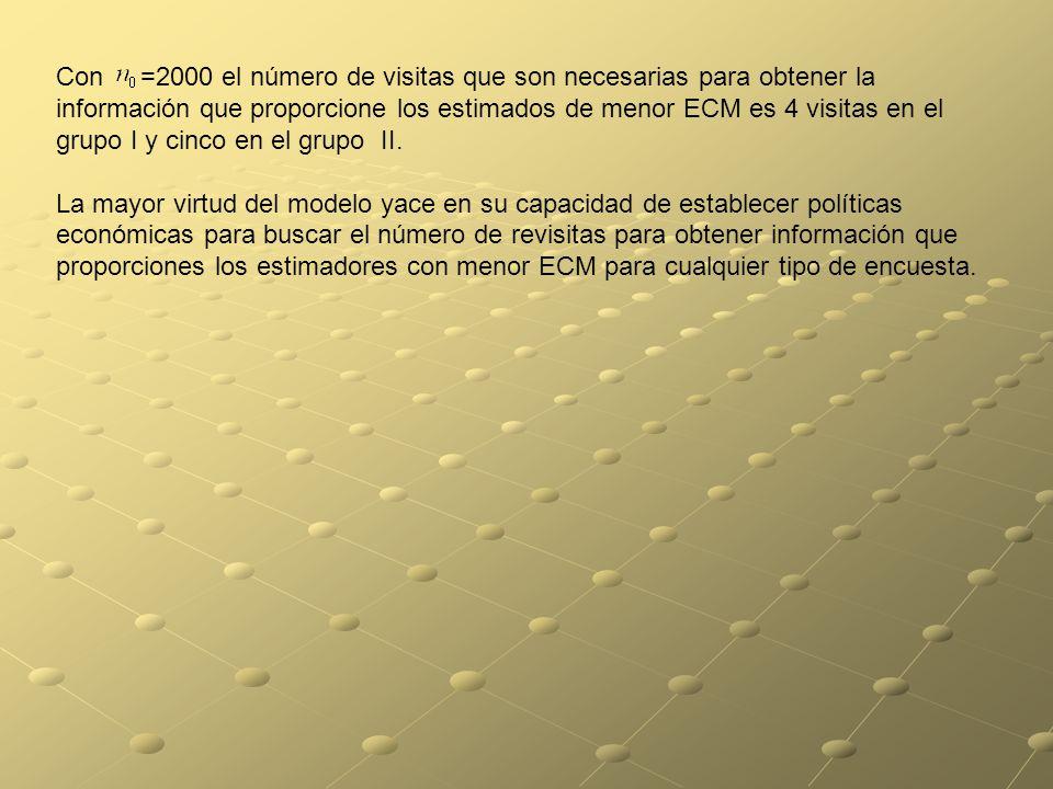 Con =2000 el número de visitas que son necesarias para obtener la información que proporcione los estimados de menor ECM es 4 visitas en el grupo I y cinco en el grupo II.