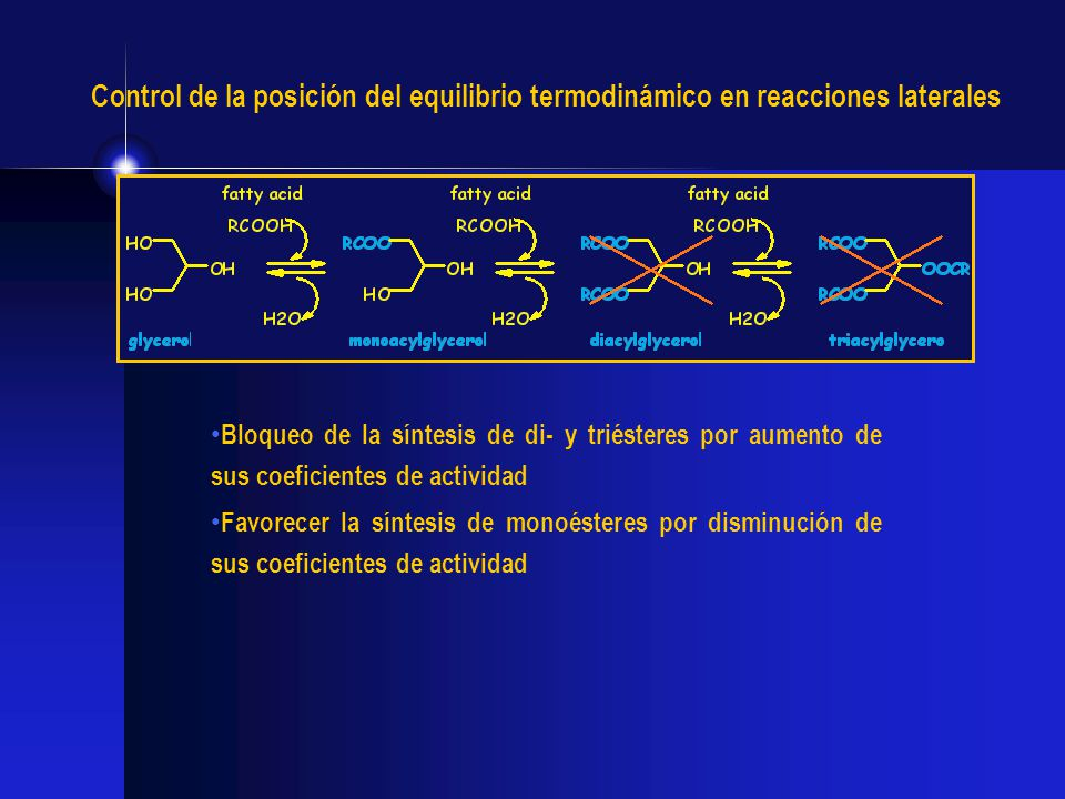 Control de la posición del equilibrio termodinámico en reacciones laterales