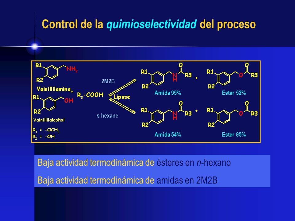 Control de la quimioselectividad del proceso