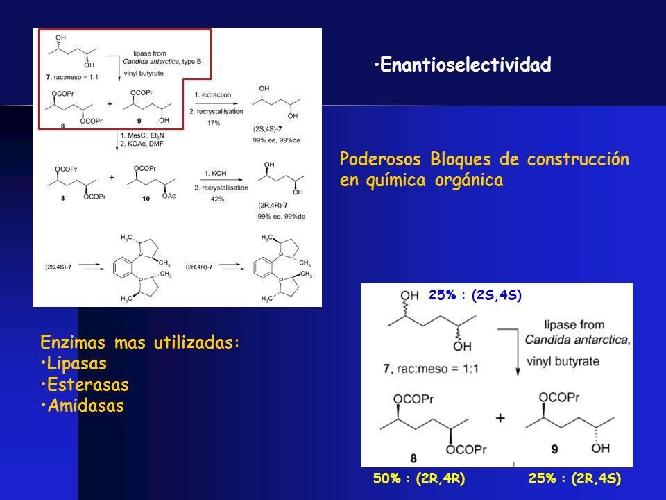 Enantioselectividad Poderosos Bloques de construcción en química orgánica. 50% : (2R,4R) 25% : (2R,4S)