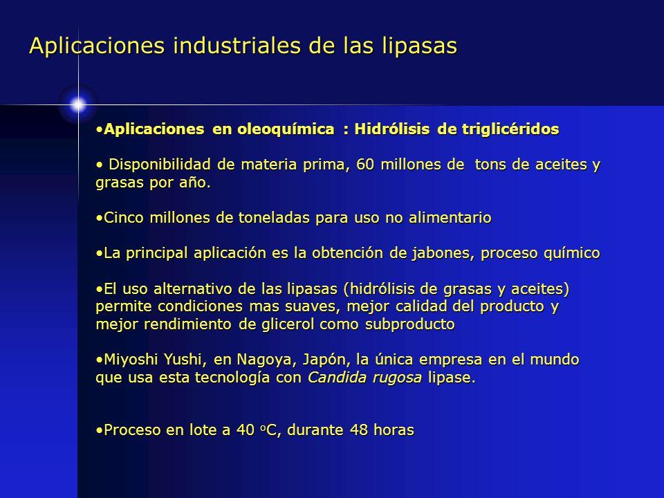 Aplicaciones industriales de las lipasas