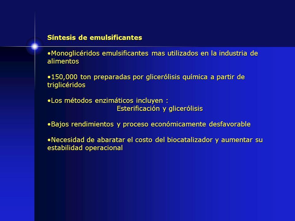 Esterificación y glicerólisis