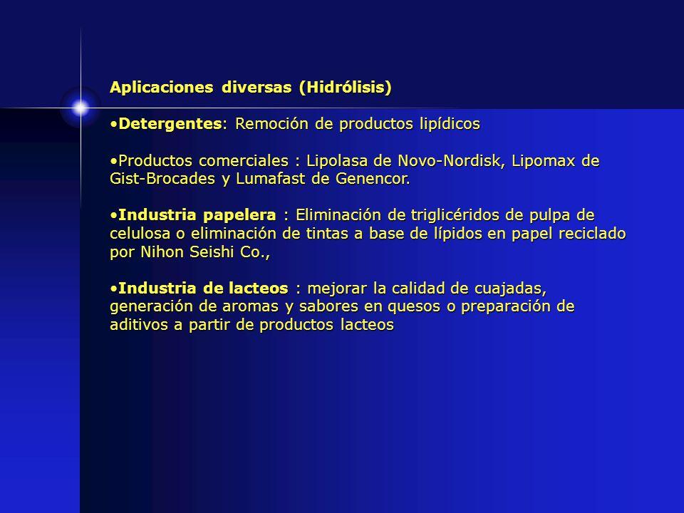 Aplicaciones diversas (Hidrólisis)