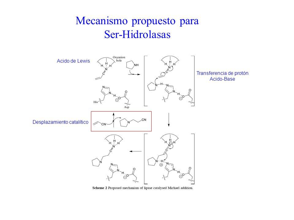 Mecanismo propuesto para Ser-Hidrolasas