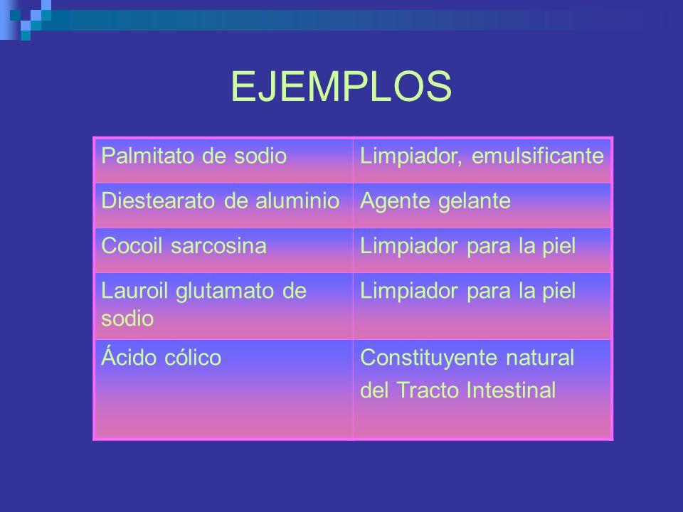 EJEMPLOS Palmitato de sodio Limpiador, emulsificante