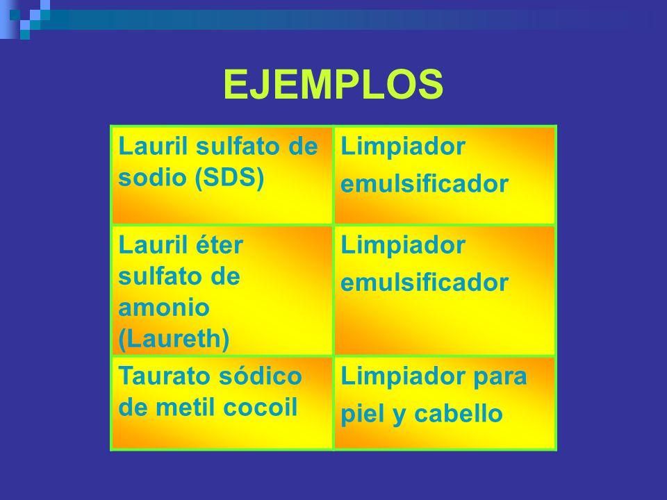 EJEMPLOS Lauril sulfato de sodio (SDS) Limpiador emulsificador