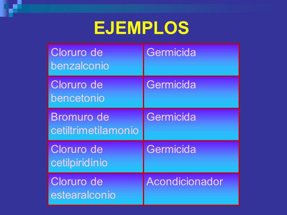 EJEMPLOS Cloruro de benzalconio Germicida Cloruro de bencetonio