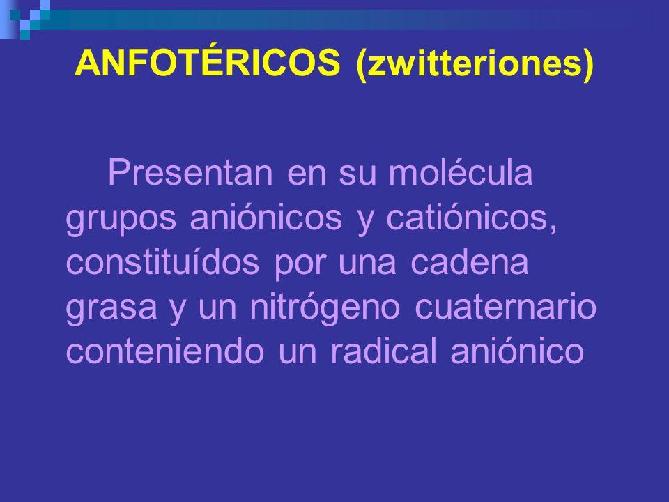 ANFOTÉRICOS (zwitteriones)