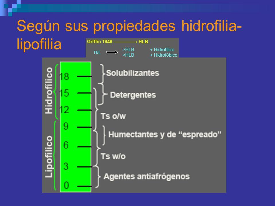 Según sus propiedades hidrofilia-lipofilia