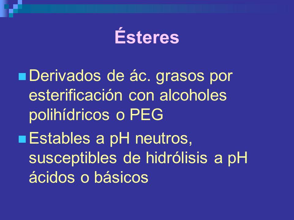 Ésteres Derivados de ác. grasos por esterificación con alcoholes polihídricos o PEG.