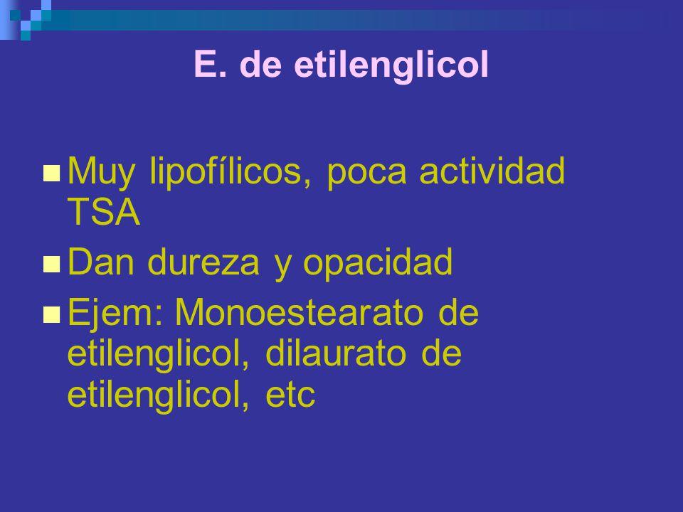 E. de etilenglicol Muy lipofílicos, poca actividad TSA.