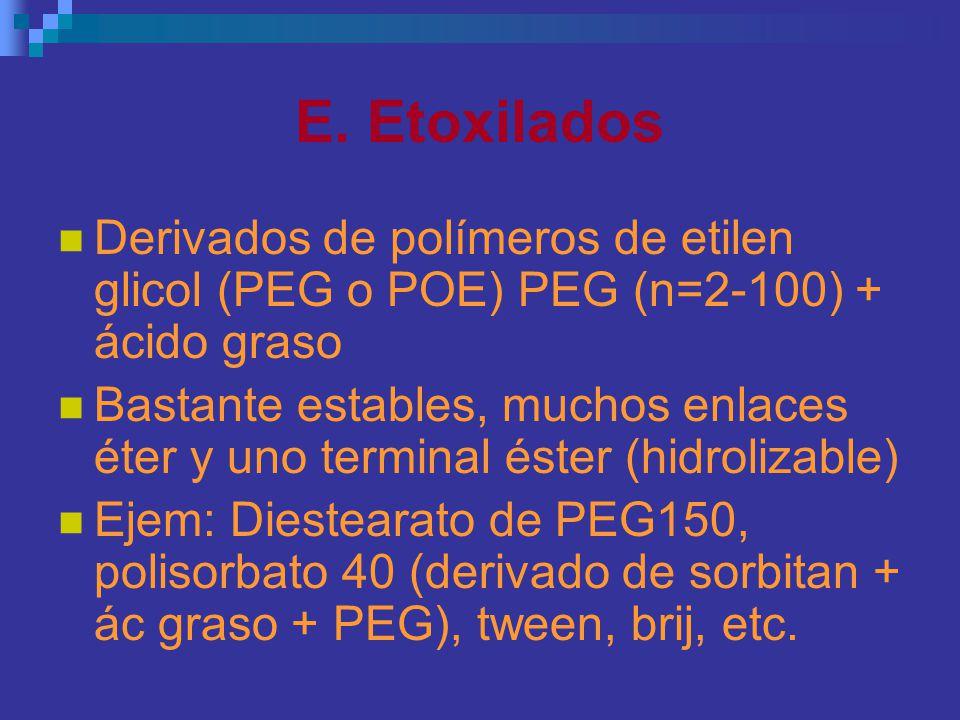 E. Etoxilados Derivados de polímeros de etilen glicol (PEG o POE) PEG (n=2-100) + ácido graso.