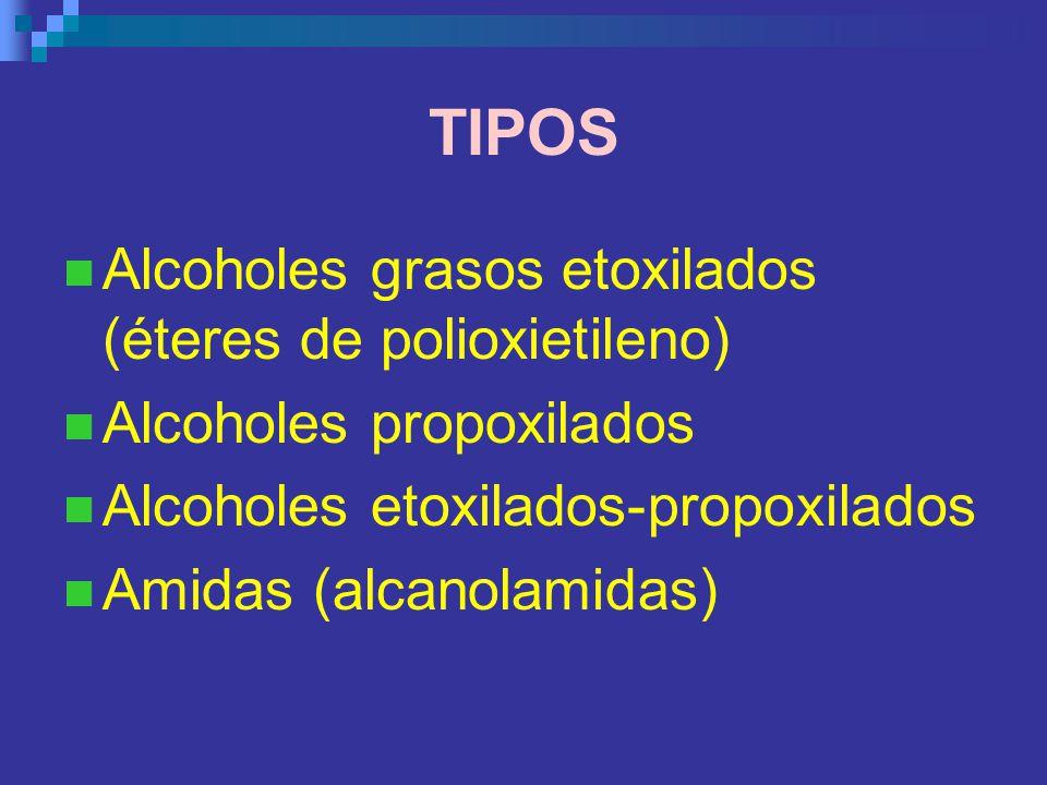 TIPOS Alcoholes grasos etoxilados (éteres de polioxietileno)