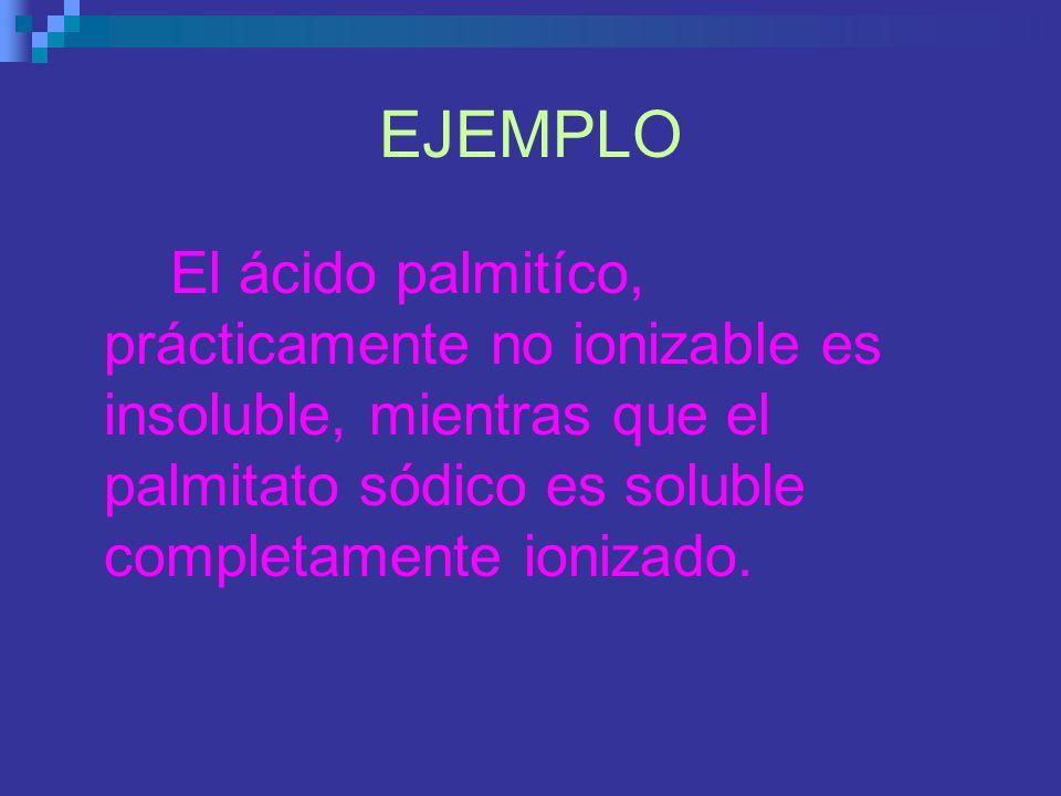 EJEMPLO El ácido palmitíco, prácticamente no ionizable es insoluble, mientras que el palmitato sódico es soluble completamente ionizado.