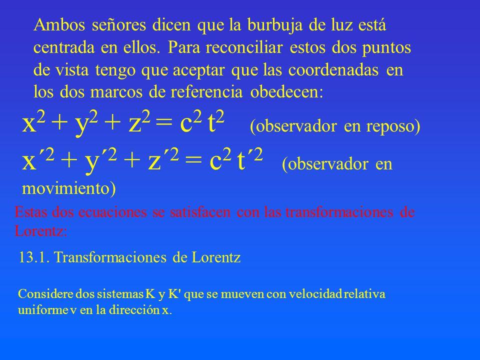 x2 + y2 + z2 = c2 t2 (observador en reposo)