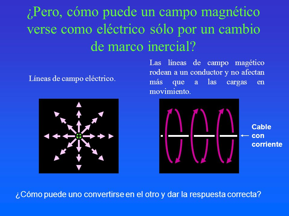 ¿Pero, cómo puede un campo magnético verse como eléctrico sólo por un cambio de marco inercial