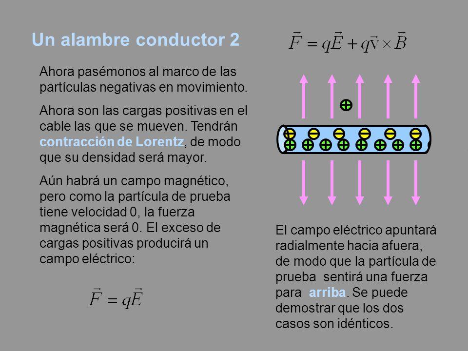 Un alambre conductor 2 Ahora pasémonos al marco de las partículas negativas en movimiento.