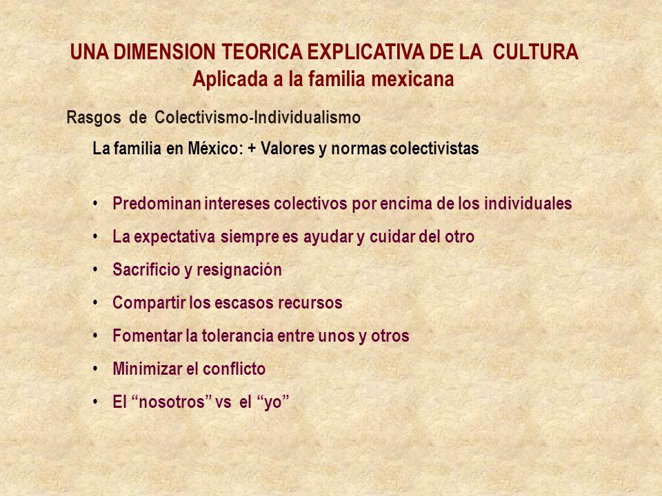 UNA DIMENSION TEORICA EXPLICATIVA DE LA CULTURA Aplicada a la familia mexicana