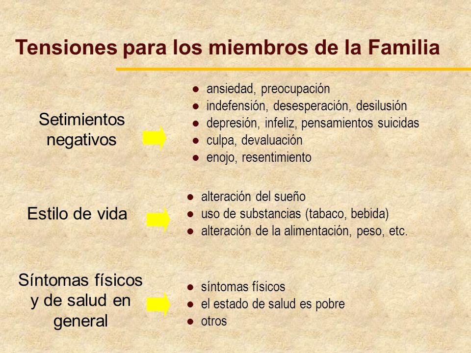 Tensiones para los miembros de la Familia