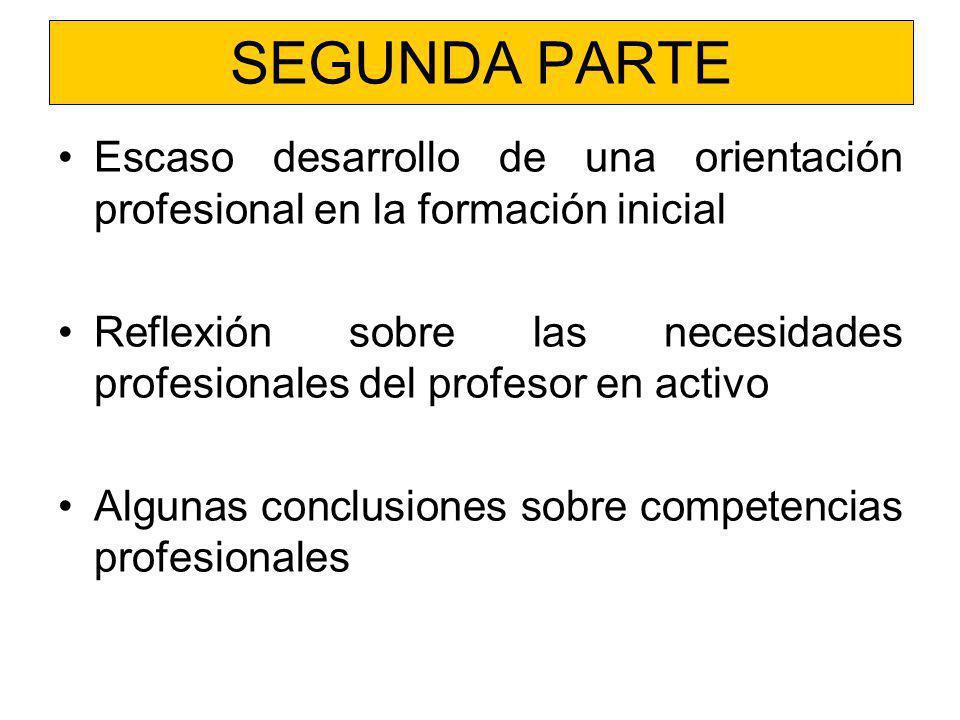 SEGUNDA PARTE Escaso desarrollo de una orientación profesional en la formación inicial.