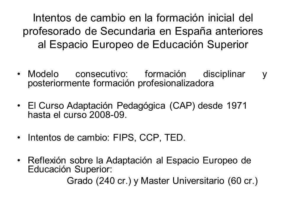 Intentos de cambio en la formación inicial del profesorado de Secundaria en España anteriores al Espacio Europeo de Educación Superior