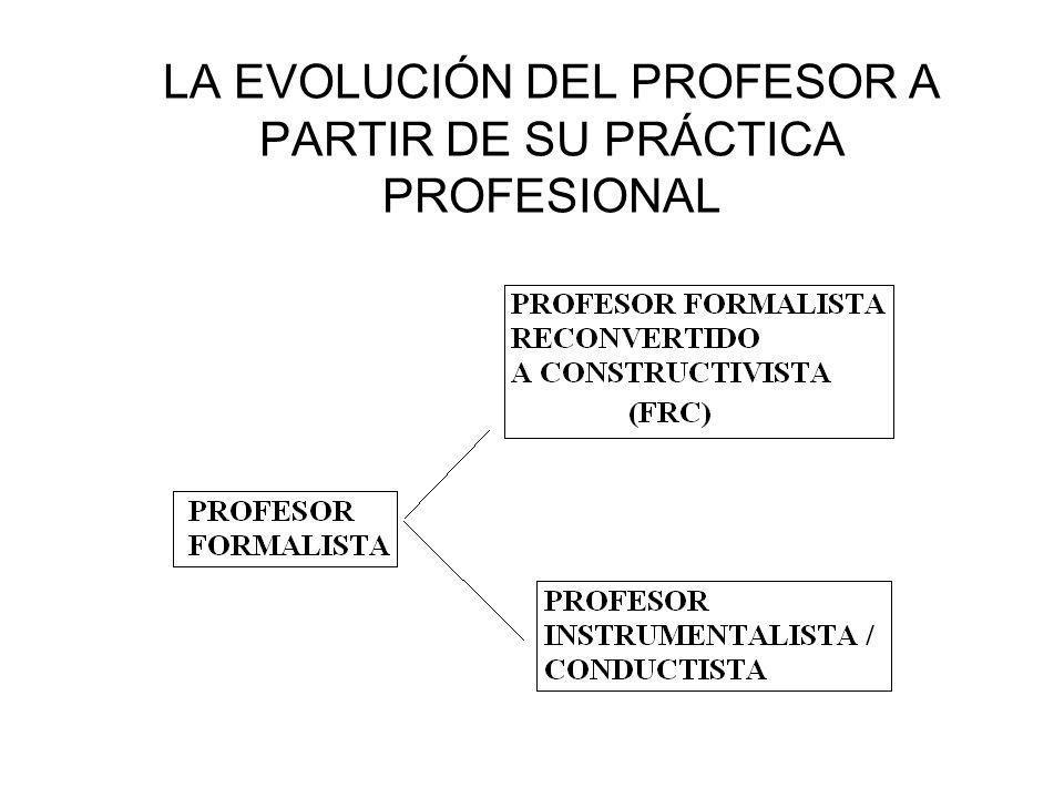 LA EVOLUCIÓN DEL PROFESOR A PARTIR DE SU PRÁCTICA PROFESIONAL