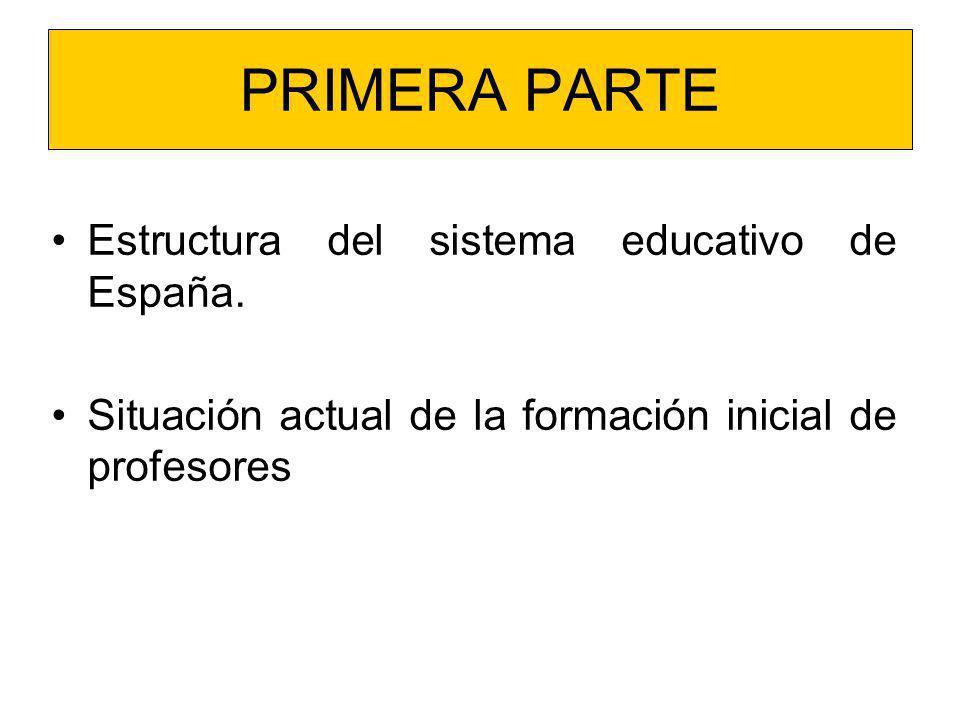 PRIMERA PARTE Estructura del sistema educativo de España.